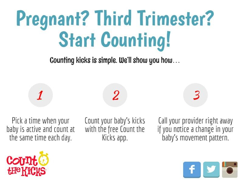 How to Count the Kicks for Twins - Twiniversity