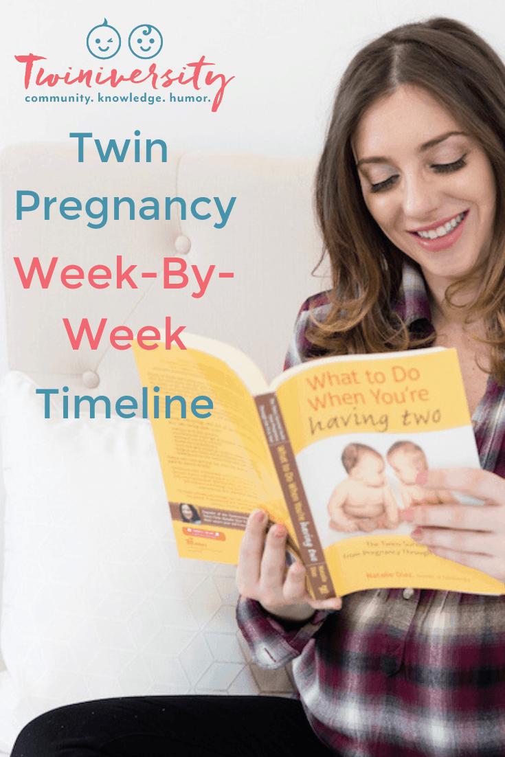 Twin Pregnancy Week By Week Timeline