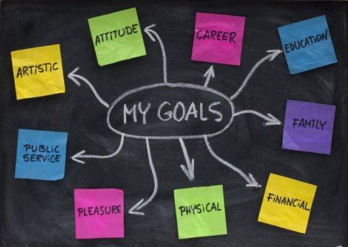 goal chart kids reach their goals