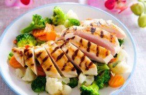 meal plan food